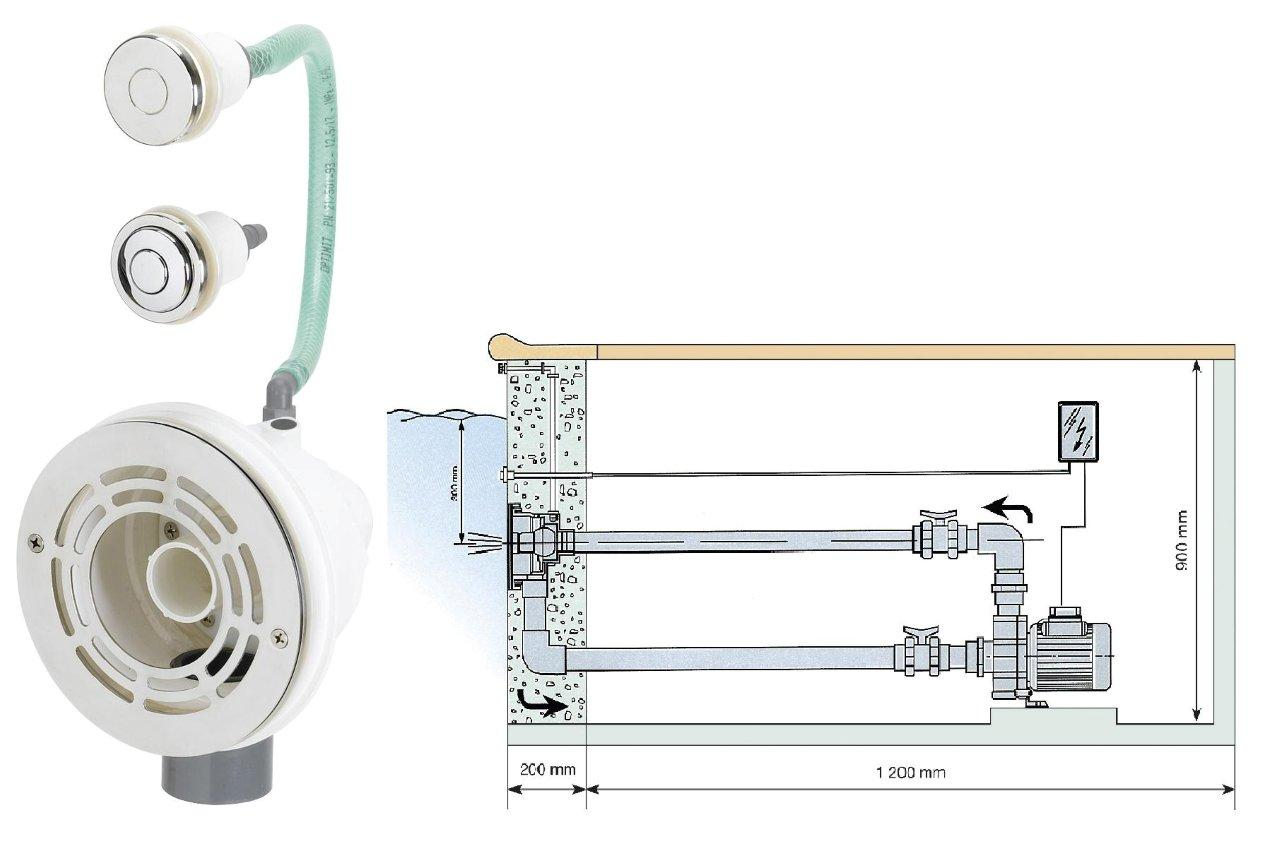 Protiproud VAG-JET Nerez - 66 m3/h, 230 V, 2,2 kW