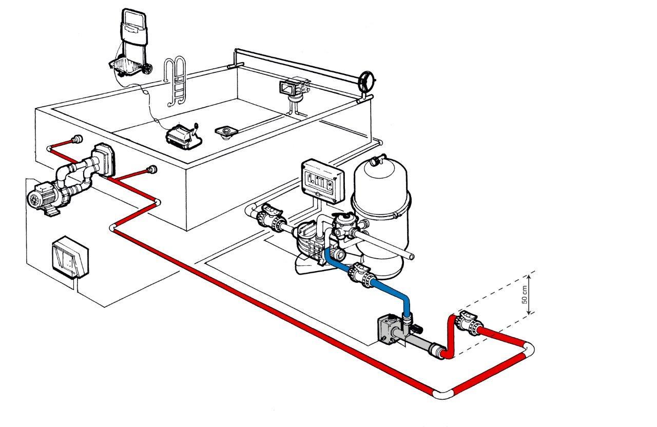 Topení EOVk-3, 3 kW 230 V, nerez, s el. průtokovou klapkou
